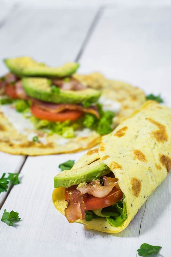 Keto-Paleo Breakfast Ideas
